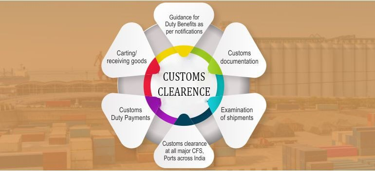Guidance for Duty Benefits as per notifications, Customs documentation, Examination of shipments, Customs Duty Payments, Customs clearance at all major CFS, Ports across India, Carting/ receiving goods
